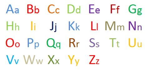 Learning how to write a letter